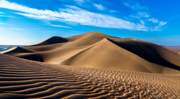 puščava Lut